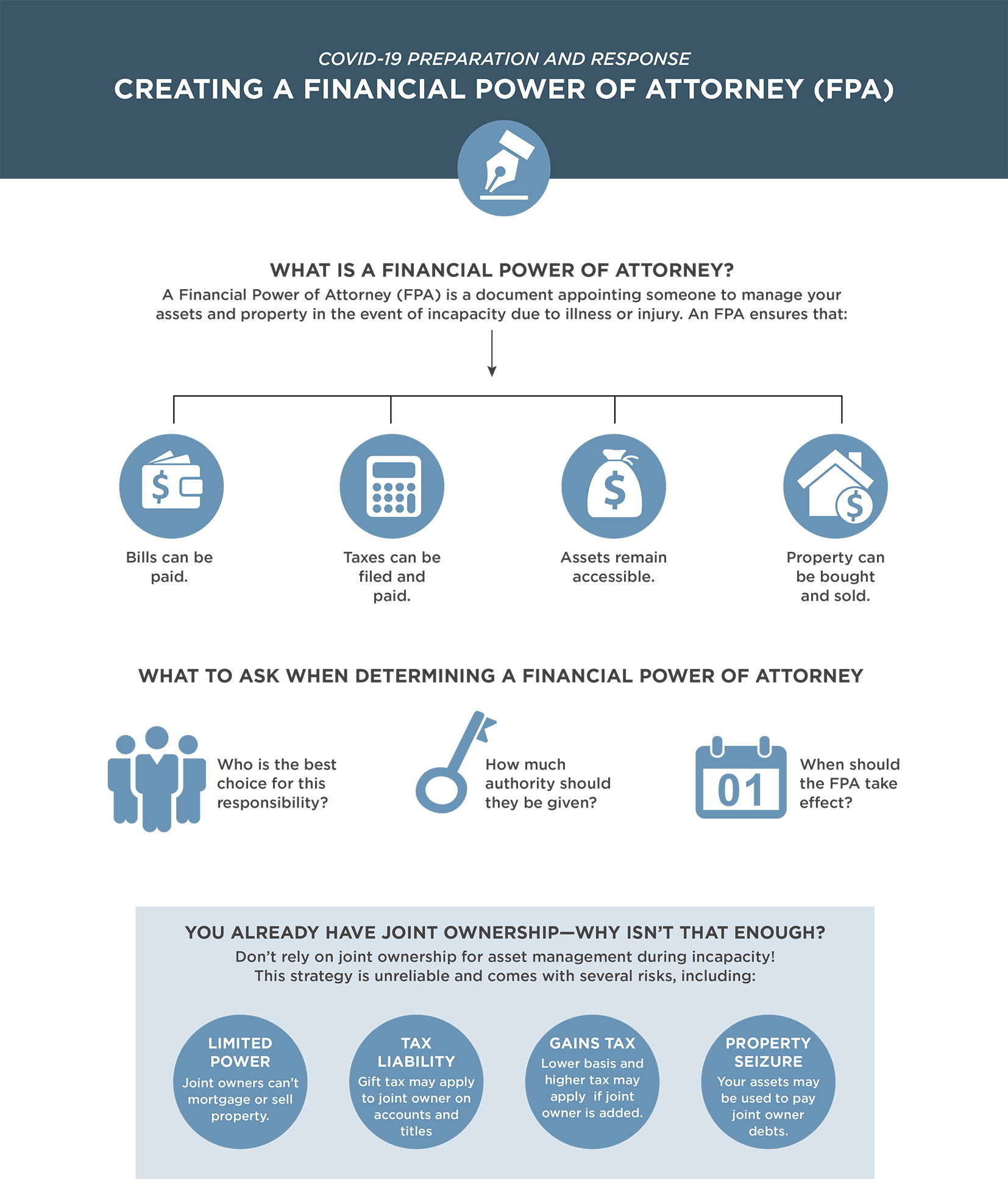 Financial Power of Attorney